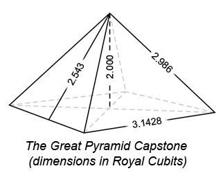 Drawn pyramid perfect World Great of Read Blog