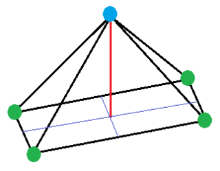 Drawn pyramid rectangular Rhombic pyramid Wikiwand (geometry) Rectangular