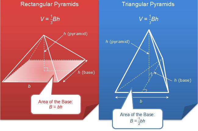 Drawn pyramid rectangular Pyramids for and Estimating Gateway