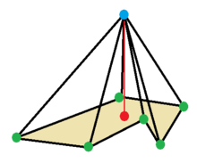 Drawn pyramid regular Right base[edit] with Wikipedia Pyramid