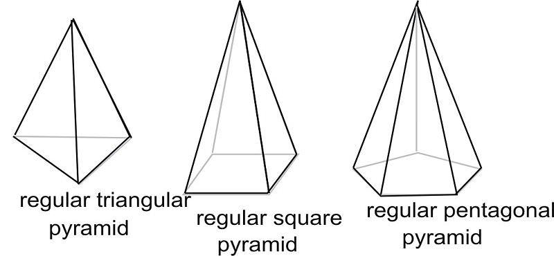Drawn pyramid regular Of CK polygon A whose