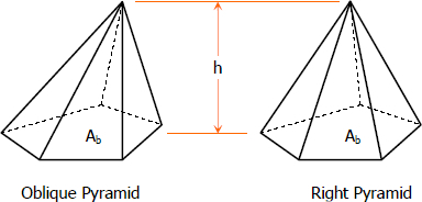 Drawn pyramid right Right The Pyramid Review oblique