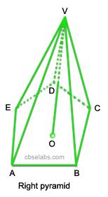 Drawn pyramid right Is Tuts centre pyramid the