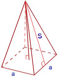 Drawn pyramid right Square Math@TutorVista Area of Formula
