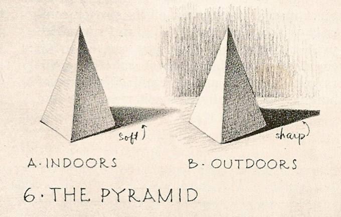 Drawn pyramid shaded Drawings Art Daily West #