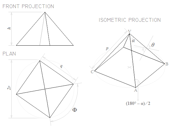 Drawn pyramid sided Be n perpendicular inscribed Vector