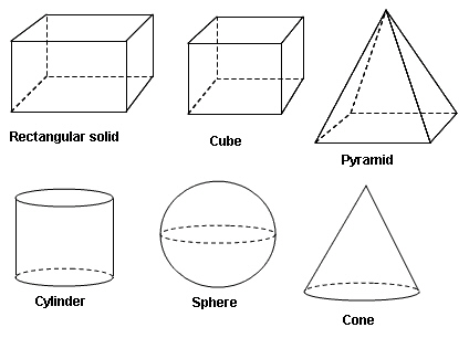 Drawn pyramid six  you 3D not see