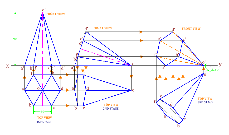 Drawn pyramid solid Projection Solids of Learn Solids