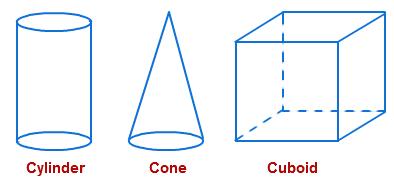Drawn pyramid solid Com Geometry Geometry Math@TutorCircle Solid