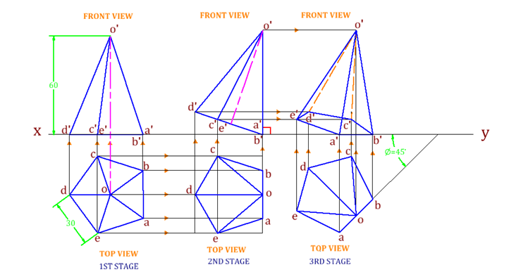 Drawn pyramid solid Engineering Solids of Projection Problem