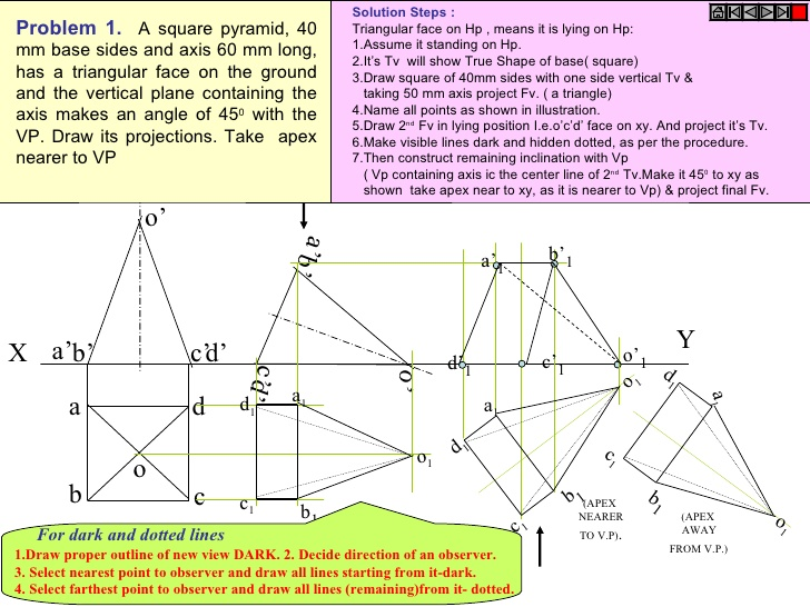 Drawn pyramid solid Solids Projection 6 of