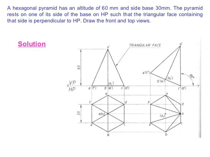 Drawn pyramid solid Pyramid A 43 of hexagonal