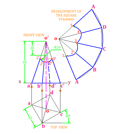 Drawn pyramid solid Engineering Surfaces of Development of