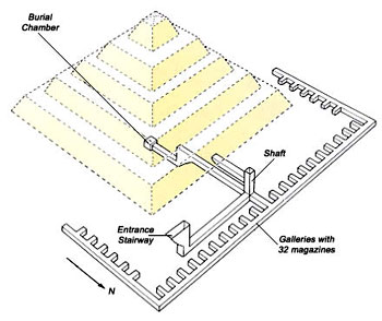 Drawn pyramid step pyramid The drawing reconstruction Step Pyramid