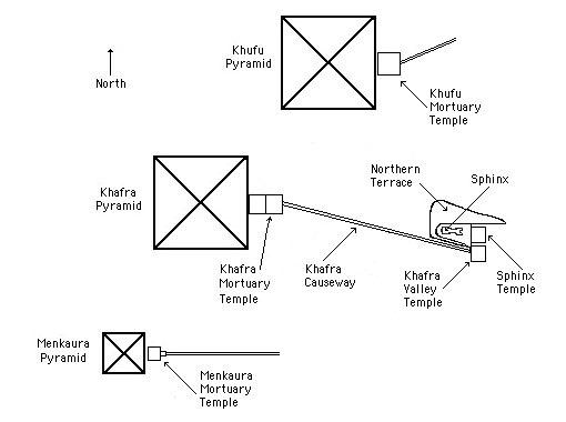 Drawn pyramid three Khufu with Khafra the right