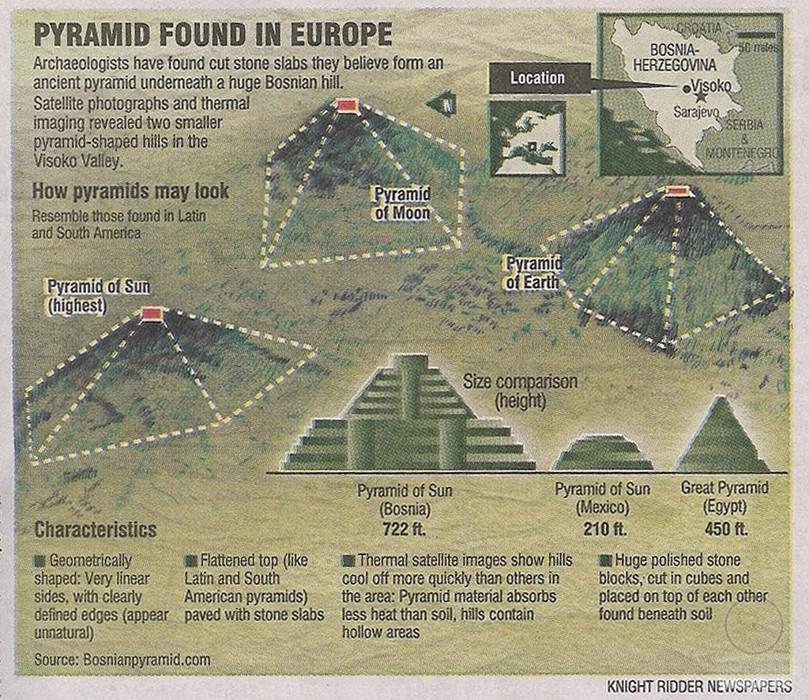 Drawn pyramid tibet Finally unravelled! mystery that в