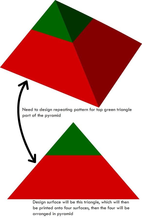 Drawn pyramid triangle Here  Designing photoshop image