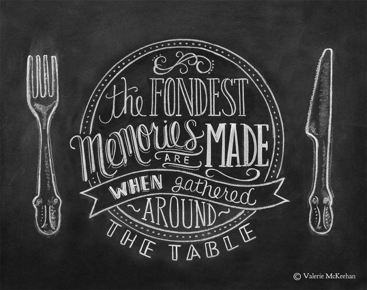 Drawn quote chalkboard Art Dining Kitchen Kitchen on