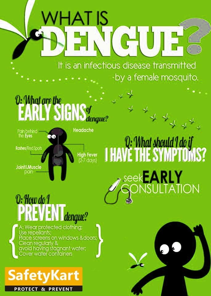 Drawn quote dengue More transmitted about information task