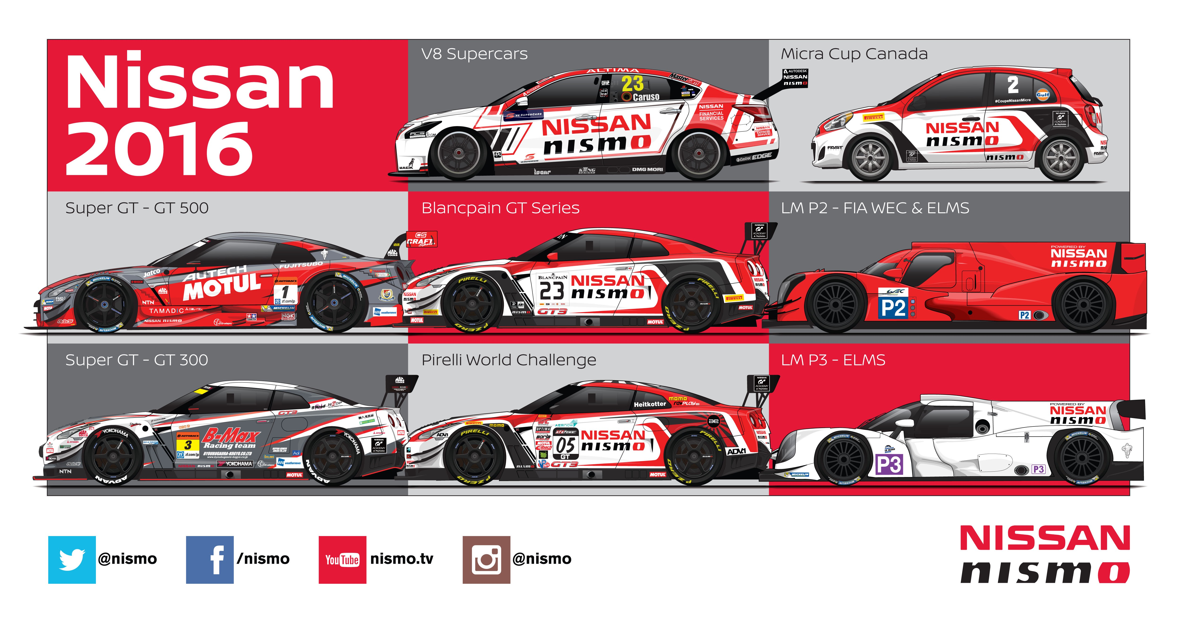 Drawn race car car design Nissan NISMO illiustrations  Design