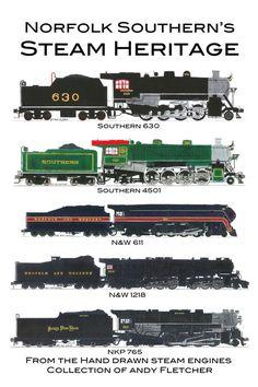 Drawn railroad andy fletcher Train Fletcher Fletcher  5
