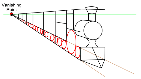Drawn railroad easy Point  Perspective Now by