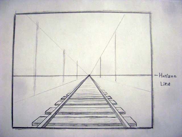 Drawn railroad easy In perspective perspective Lessons lamps
