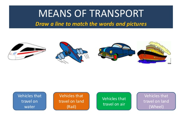 Drawn railroad means transport OF Means TRANSPORT of activities