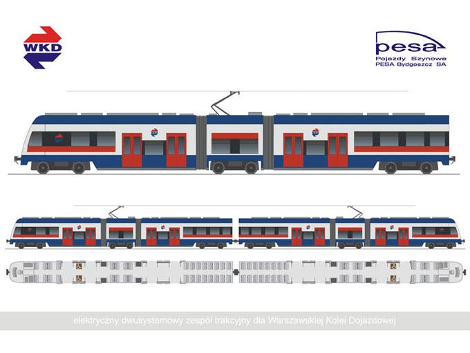 Drawn railroad metro train To EMUs supply Warszawa Warszawa