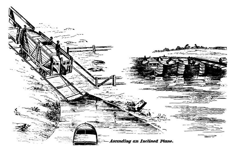 Drawn railroad plane Car Car in Cable Portage