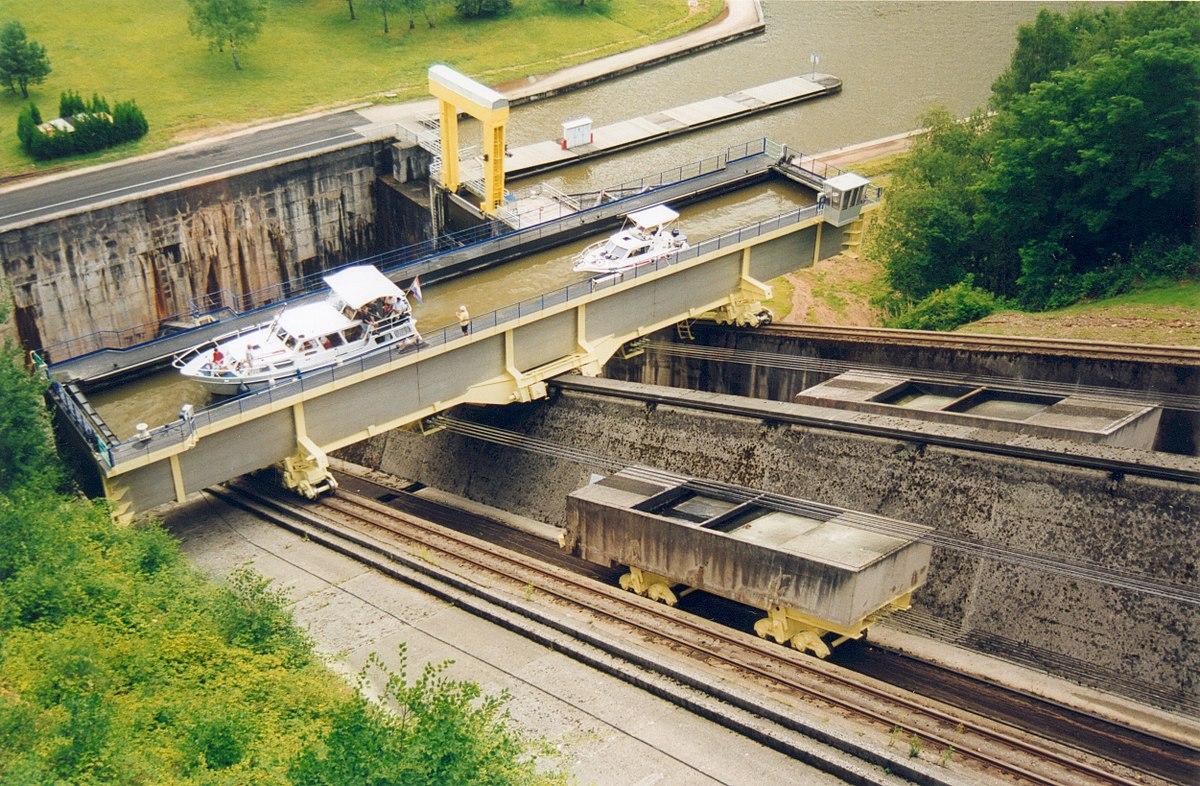 Drawn railroad plane Canal plane Wikipedia  inclined