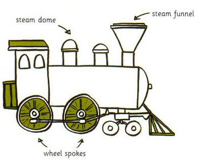 Drawn railroad simple To steam to How engine