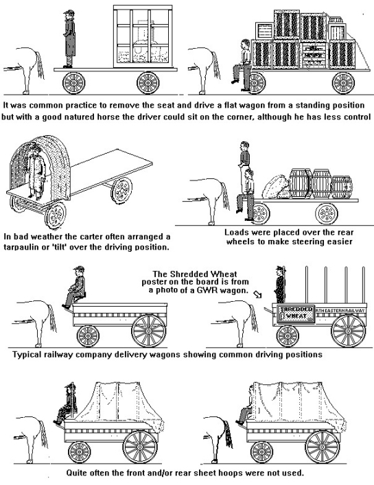 Drawn railroad tractor Selection they horse drawn Company