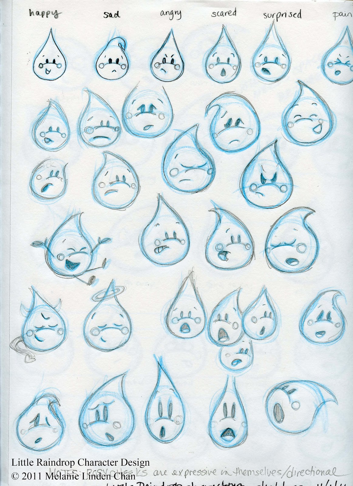 Drawn raindrops realistic Research Method and  Raindrop:
