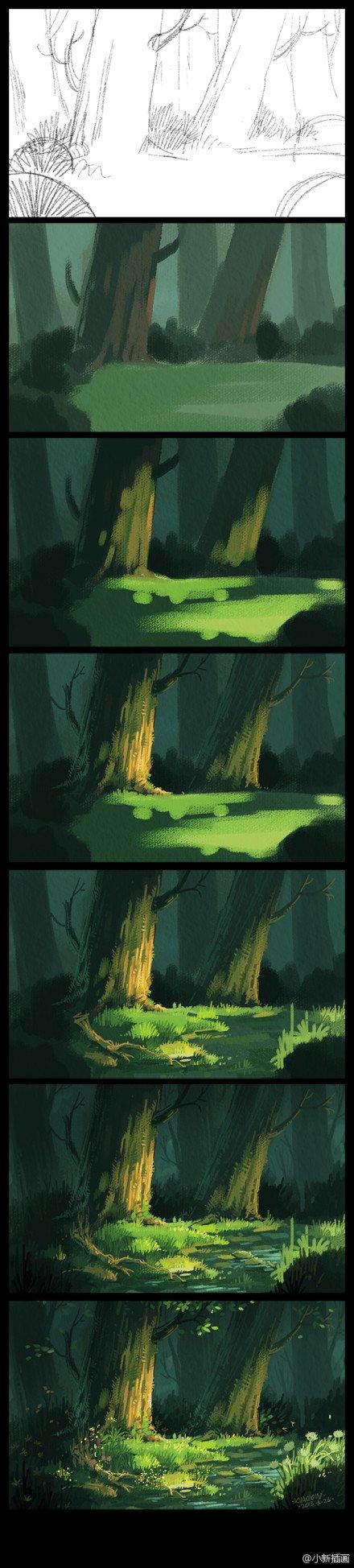 Drawn rainforest digital painting Cache  pinimg http://media Tutorial