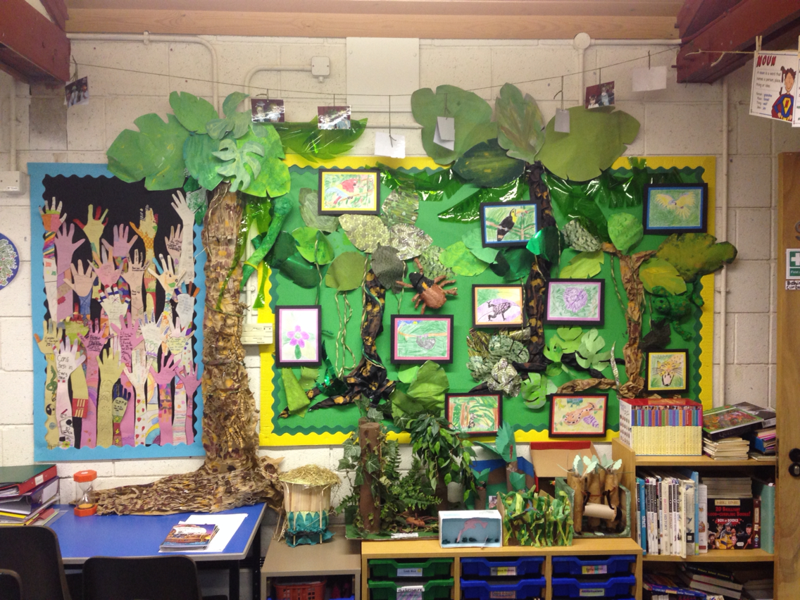 Drawn rainforest display ks2 Papier Crayon 7 Rainforest images