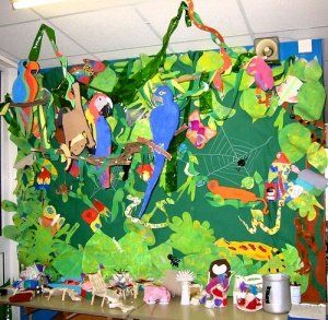 Drawn rainforest display ks2 Displays jungle animals 159 images