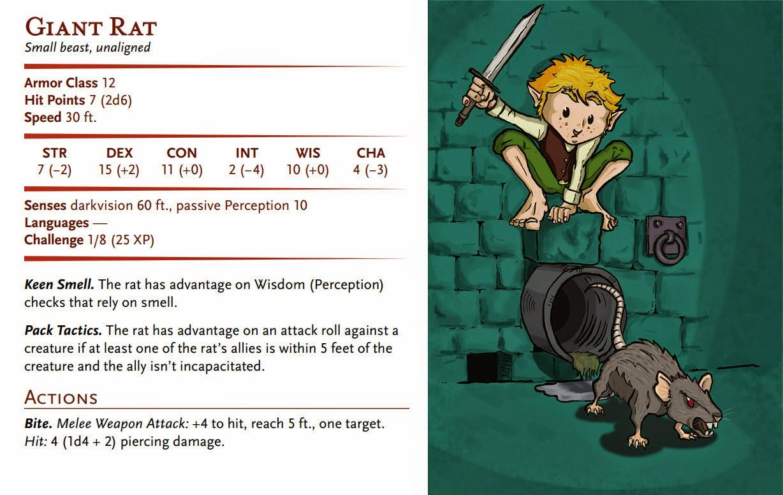 Drawn rat d&d Posts Giant D&D D&D Rat