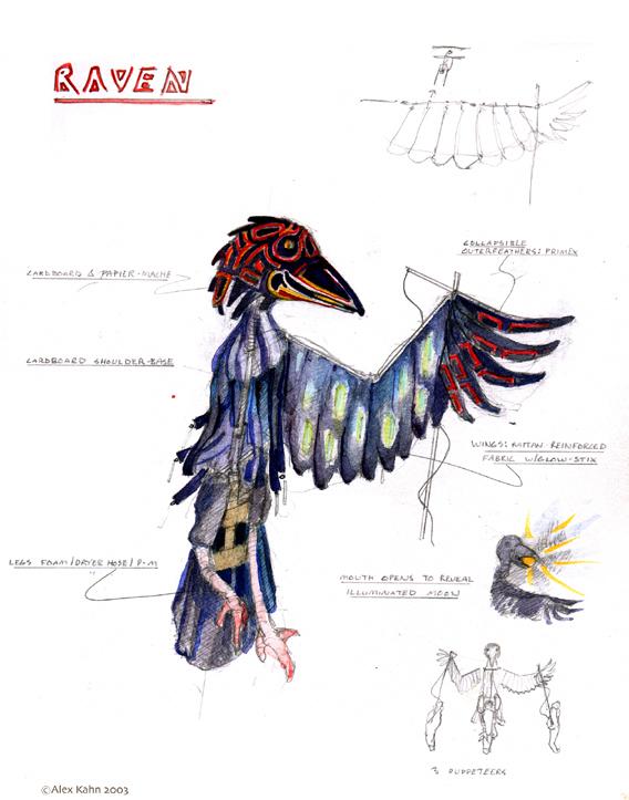 Drawn raven trickster Trickster!