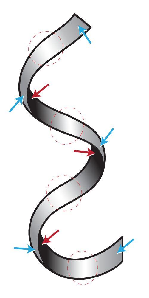 Drawn ribbon spiral Shading Search ribbon Drawing Google