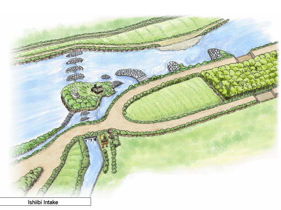 Drawn river agriculture Use agricultural  and 16)