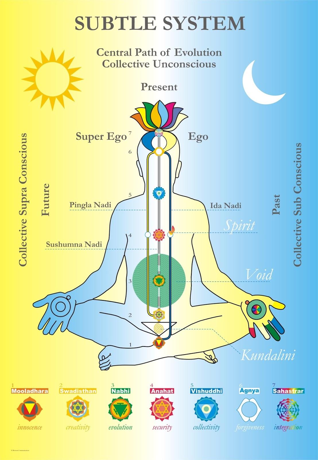 Drawn river nirmal nadi Others meditation can 3 The