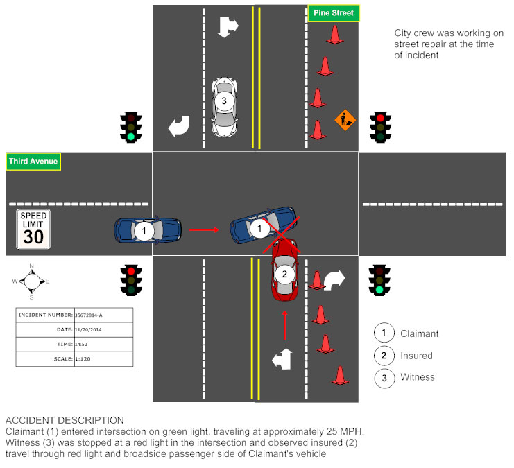 Drawn road road intersection Accident Accident Reconstruction to