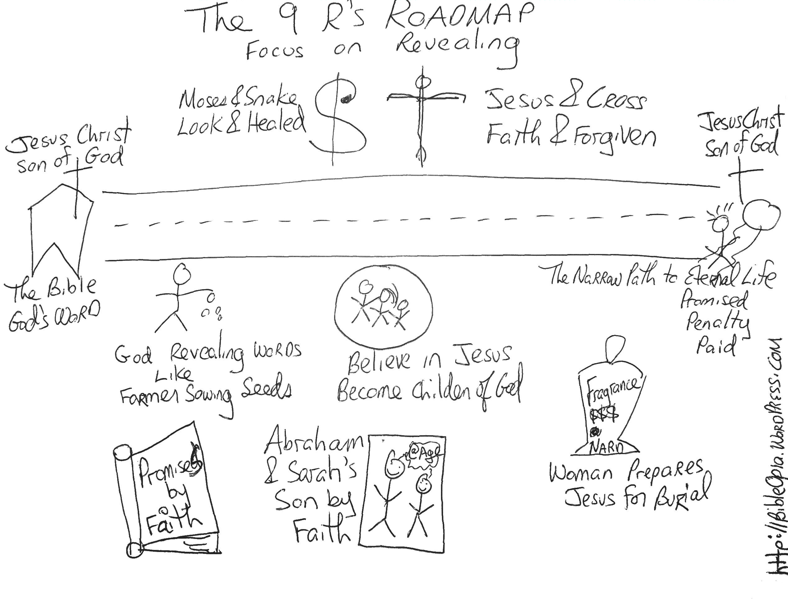 Drawn road road map R's Revealing on Reapers Revealing