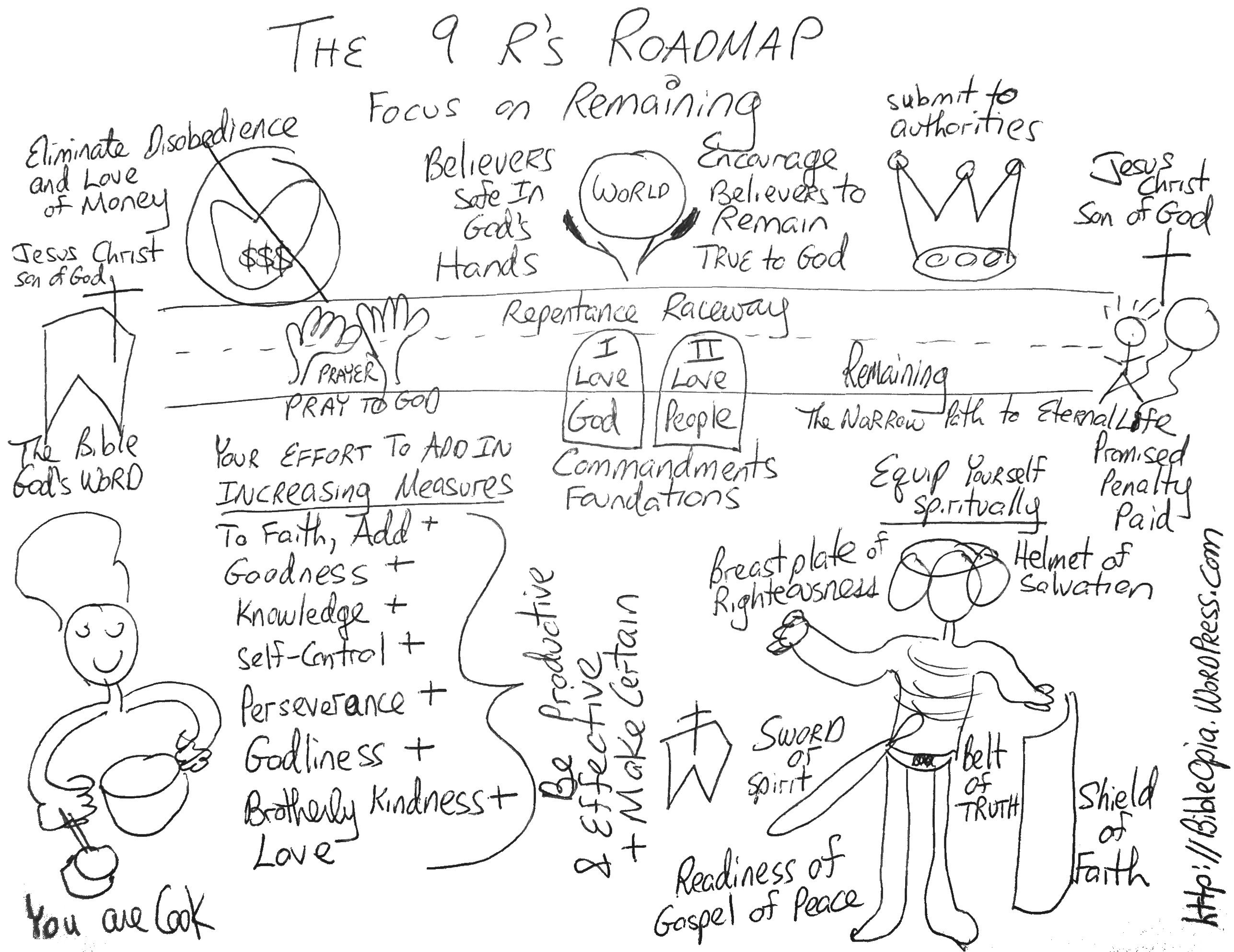 Drawn road road map R's Remaining on Reapers Remaining