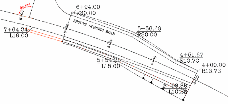 Drawn roadway Template transition Process Process centerline
