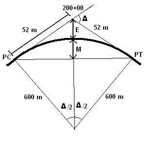 Drawn road curved line Problem open What known is