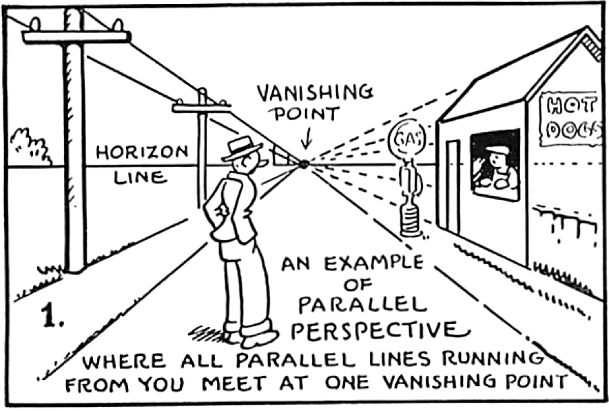 Drawn roadway perspective drawing Cartooners in Perspective Guide Drawing