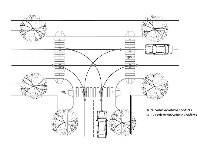 Drawn roadway road intersection Vehicle/vehicle with Thoroughfares: conflicts 9