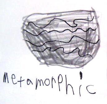 Drawn rock metamorphic rock Earth Science Badge by Peak